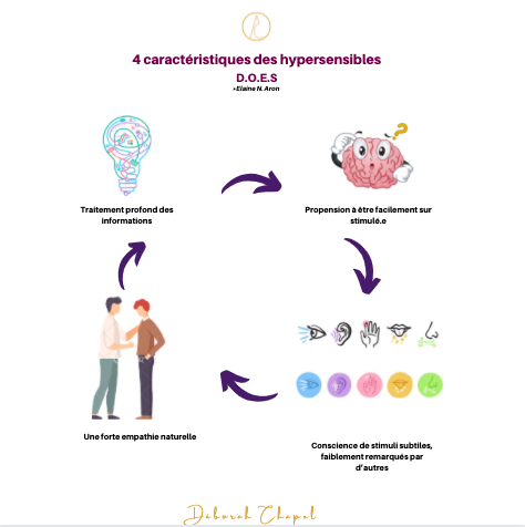 Les 4 caractéristiques des enfants hypersensibles